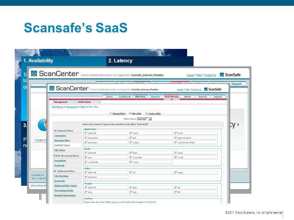 Scansafe's SaaS 1. Availability
