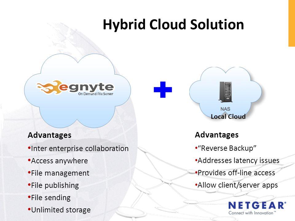 Hybrid Cloud Solution Advantages Advantages