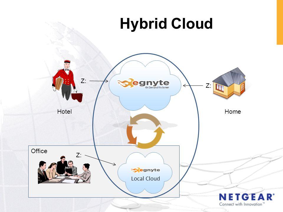 Hybrid Cloud Z: Z: Hotel Home Office Z: Local Cloud