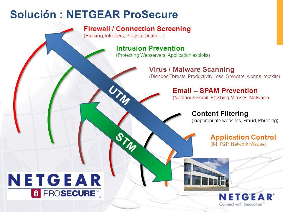 Solución : NETGEAR ProSecure