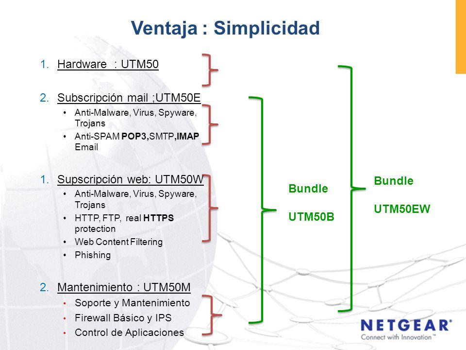 Ventaja : Simplicidad Hardware : UTM50 Subscripción mail ;UTM50E