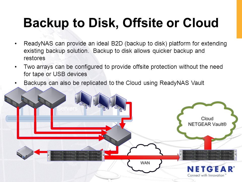 Backup to Disk, Offsite or Cloud