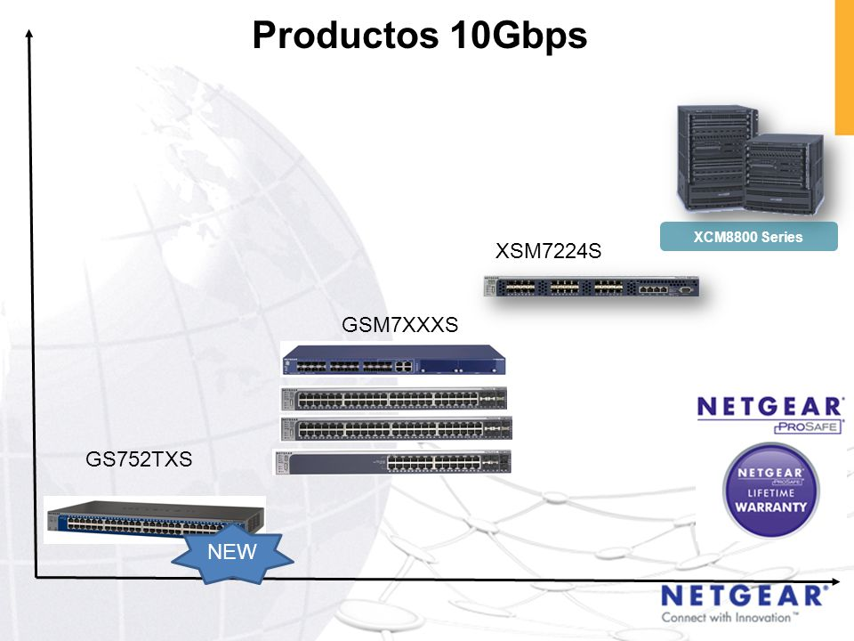 Productos 10Gbps XCM8800 Series XSM7224S GSM7XXXS GS752TXS NEW