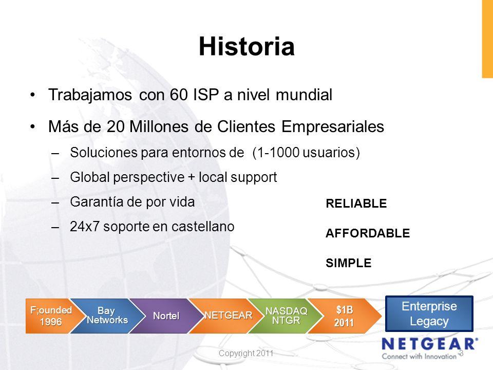 Historia Trabajamos con 60 ISP a nivel mundial