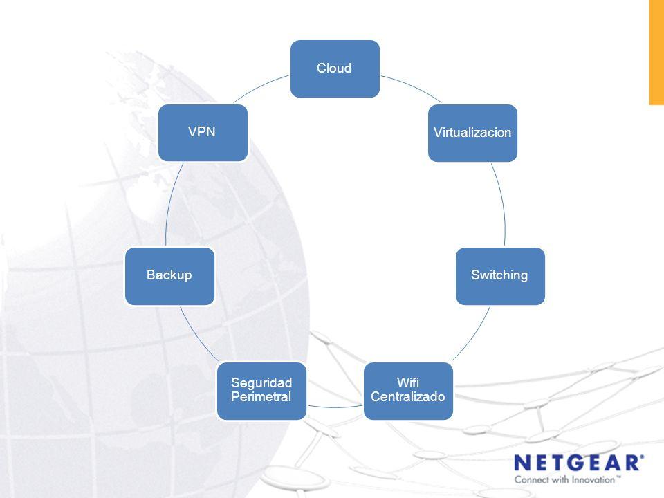 Cloud Virtualizacion Switching Wifi Centralizado Seguridad Perimetral Backup VPN