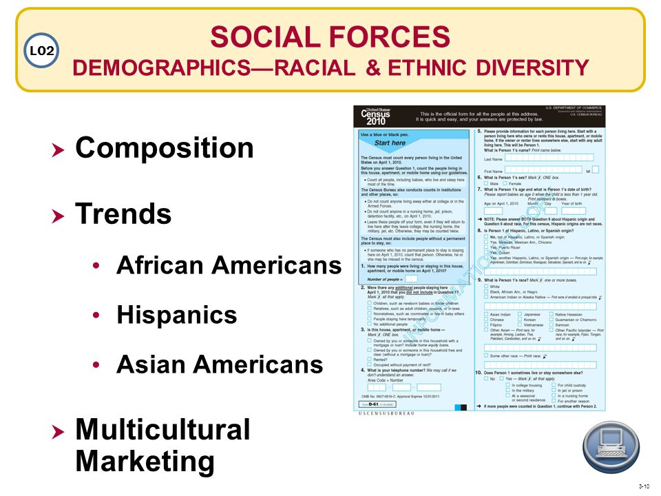 DEMOGRAPHICS—RACIAL & ETHNIC DIVERSITY
