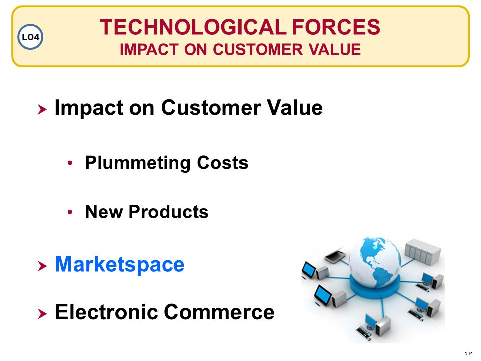 IMPACT ON CUSTOMER VALUE
