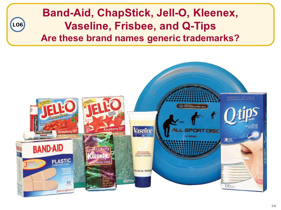 Band-Aid, ChapStick, Jell-O, Kleenex, Vaseline, Frisbee, and Q-Tips Are these brand names generic trademarks