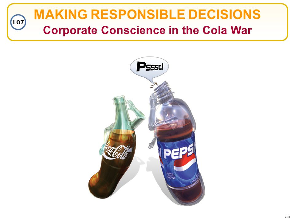 MAKING RESPONSIBLE DECISIONS Corporate Conscience in the Cola War