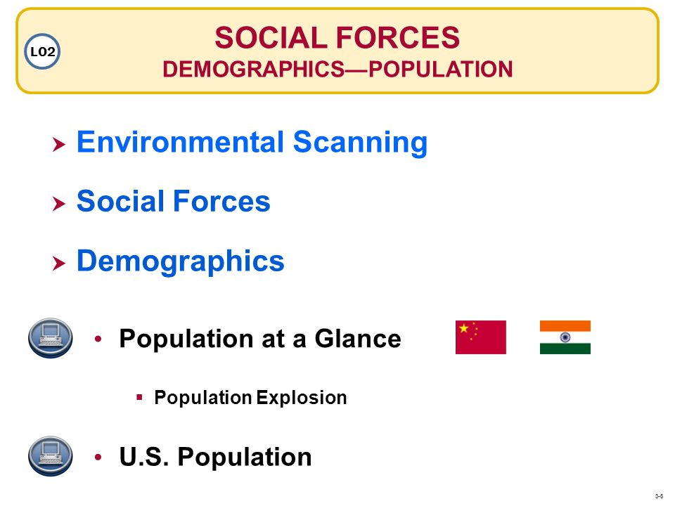 DEMOGRAPHICS—POPULATION