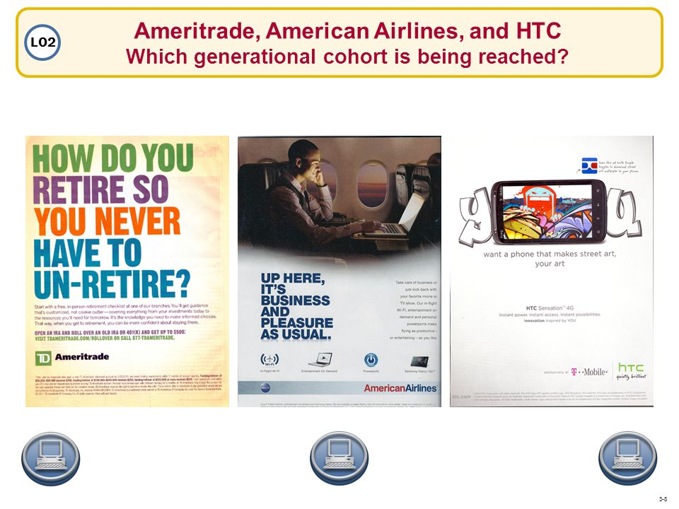 Ameritrade, American Airlines, and HTC Which generational cohort is being reached