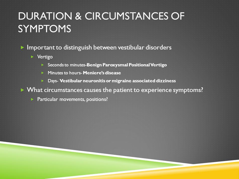 Duration & Circumstances of symptoms