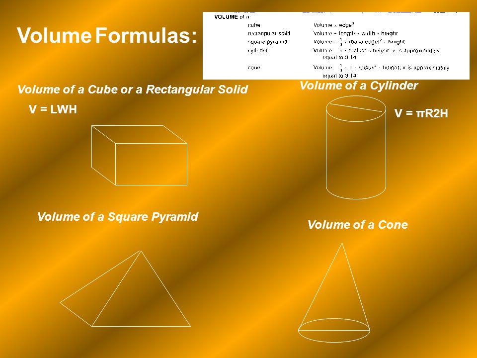 Volume Formulas: Volume of a Cylinder