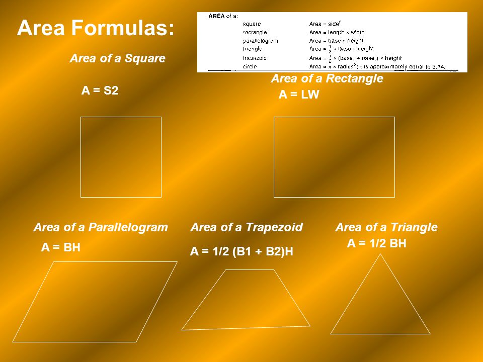Area Formulas: Area of a Square Area of a Rectangle A = S2 A = LW