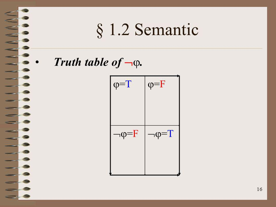 § 1.2 Semantic Truth table of . =T =F =F =T