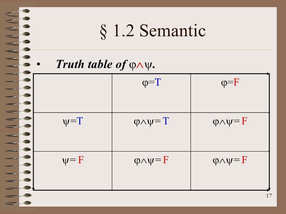 § 1.2 Semantic Truth table of . =T =F =T = T = F = F