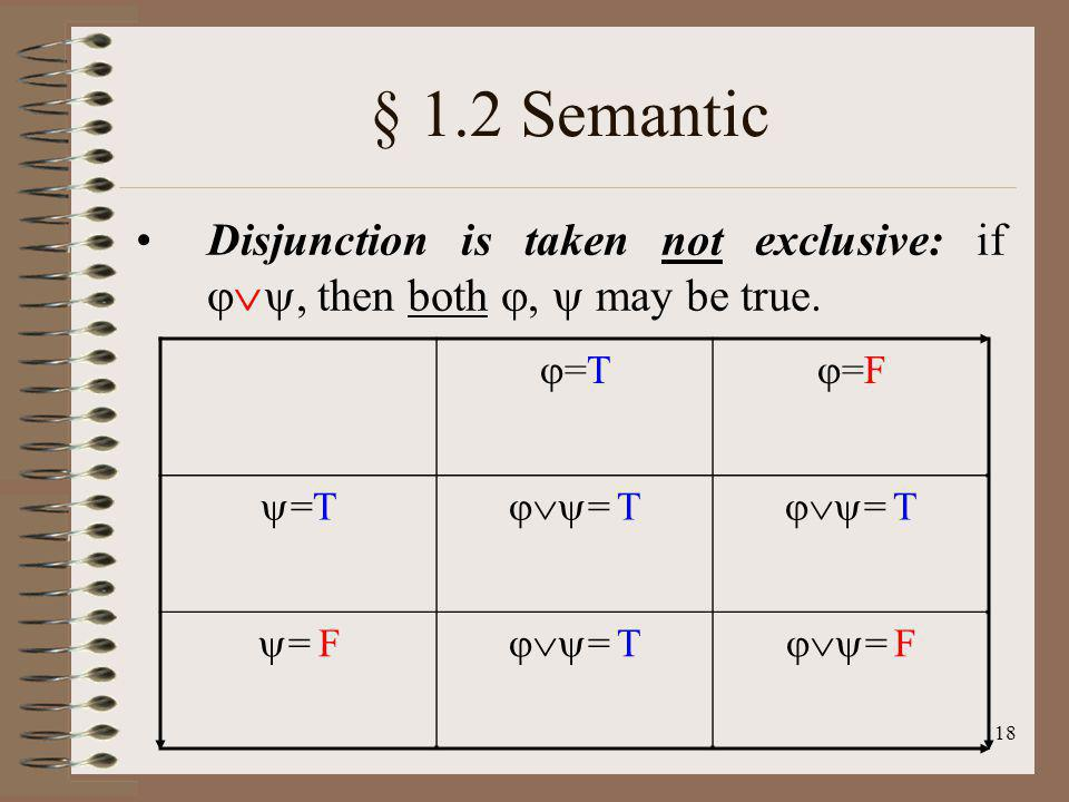 § 1.2 Semantic Disjunction is taken not exclusive: if , then both ,  may be true. =T. =F. =T.