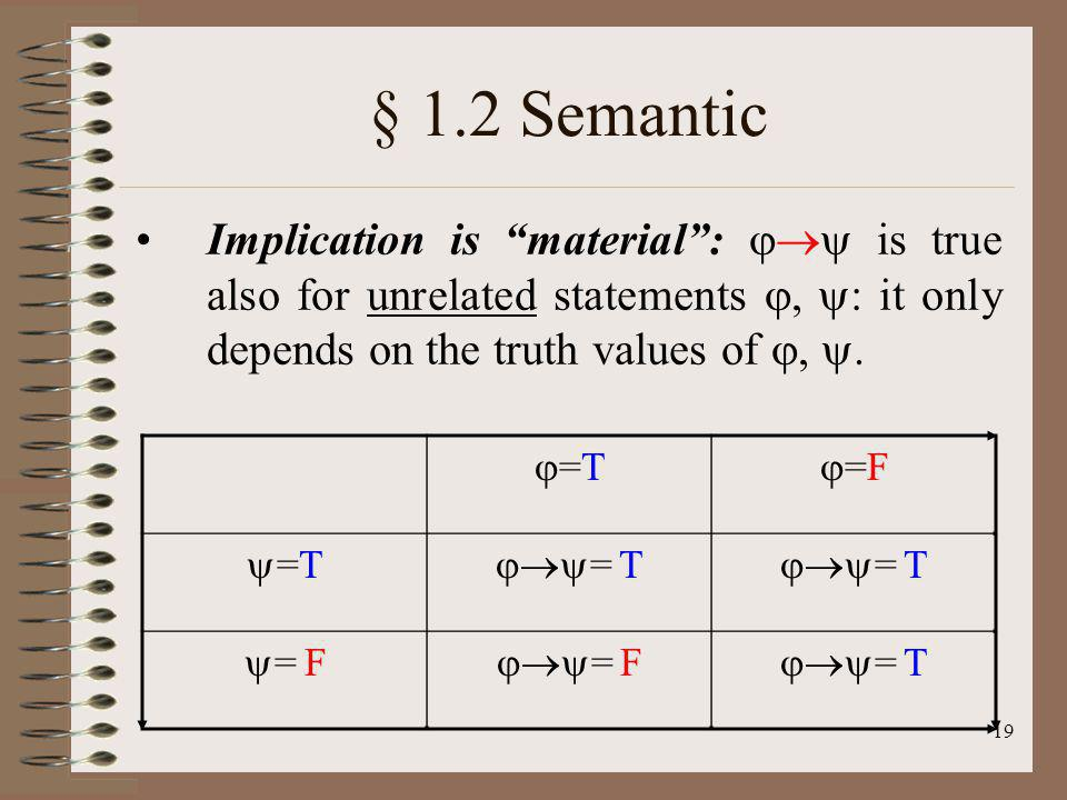 § 1.2 Semantic Implication is material :  is true also for unrelated statements , : it only depends on the truth values of , .