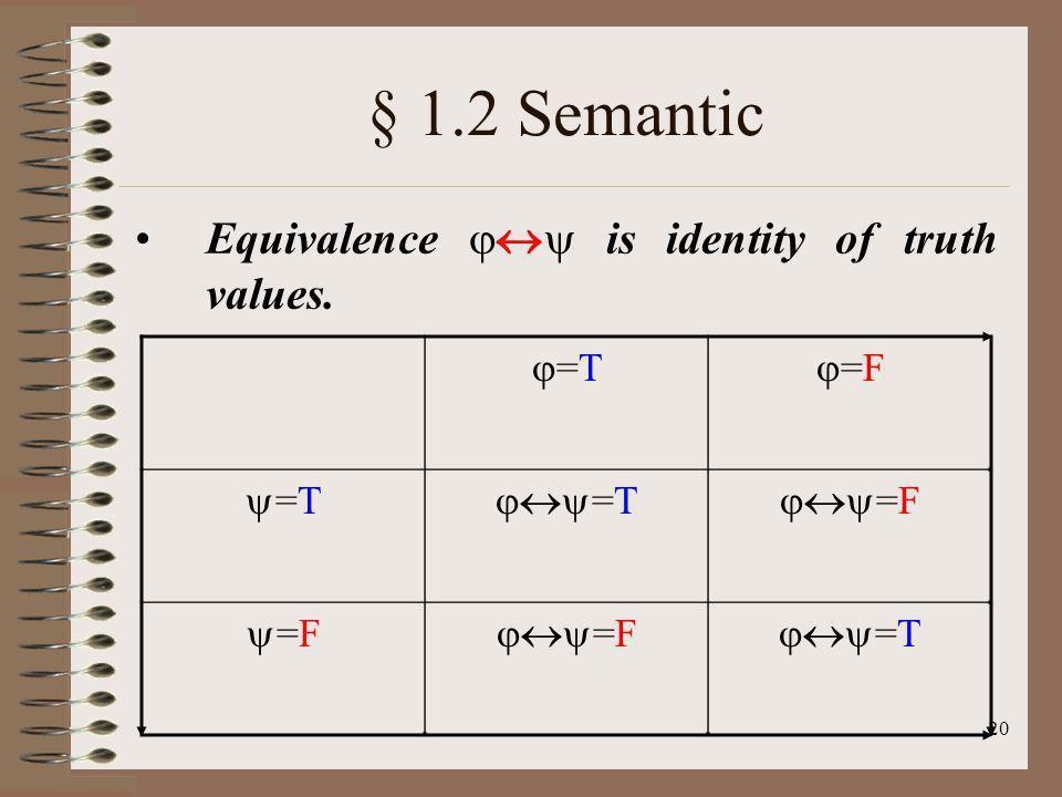 § 1.2 Semantic Equivalence  is identity of truth values. =T =F