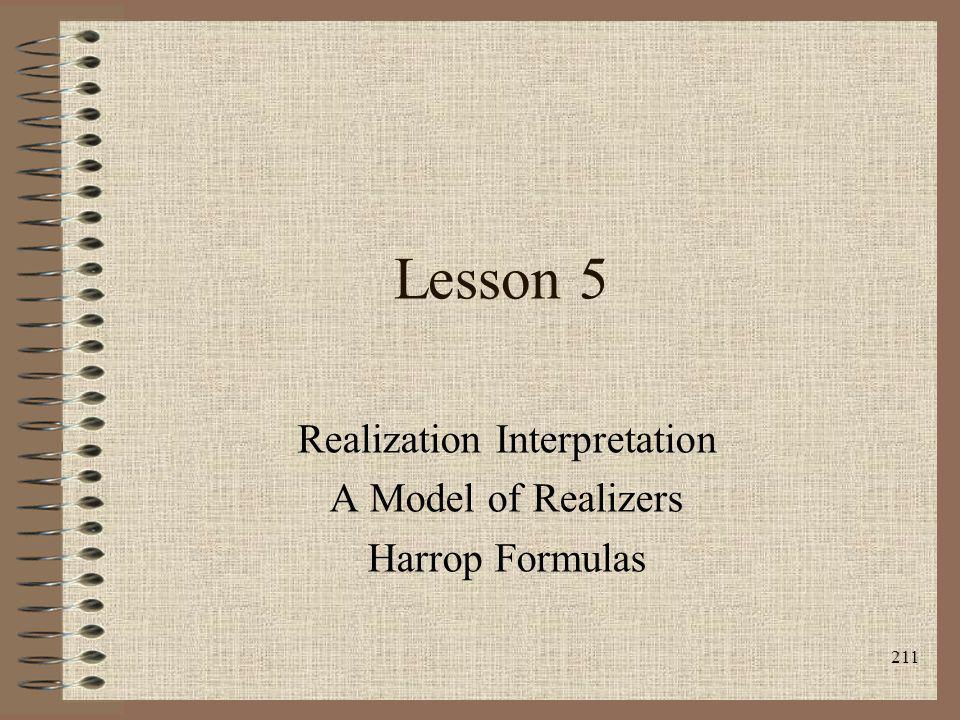 Realization Interpretation A Model of Realizers Harrop Formulas