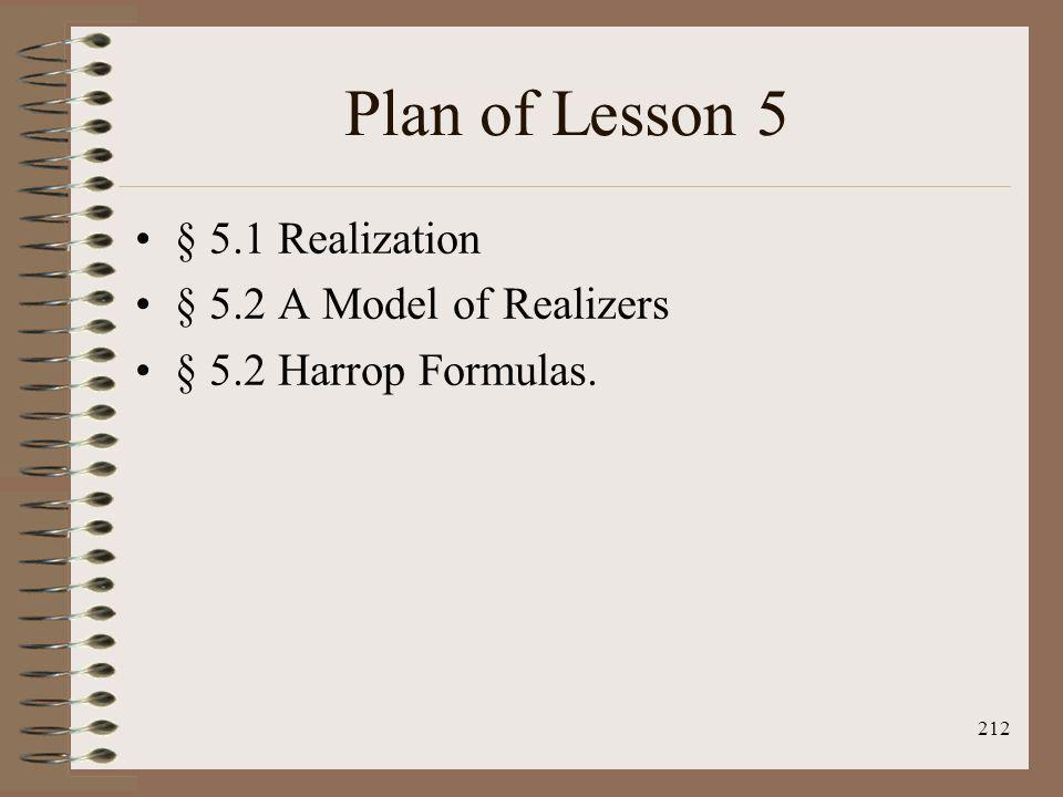 Plan of Lesson 5 § 5.1 Realization § 5.2 A Model of Realizers