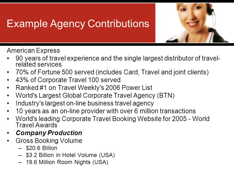 Example Agency Contributions