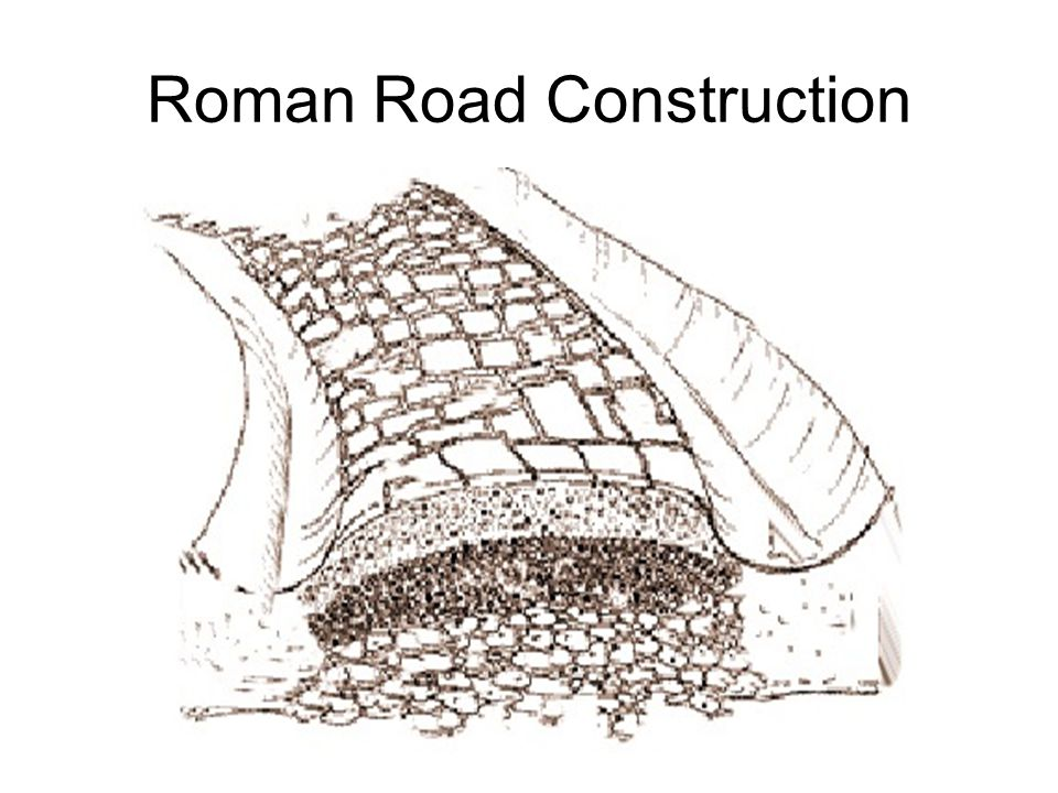 Roman Road Construction
