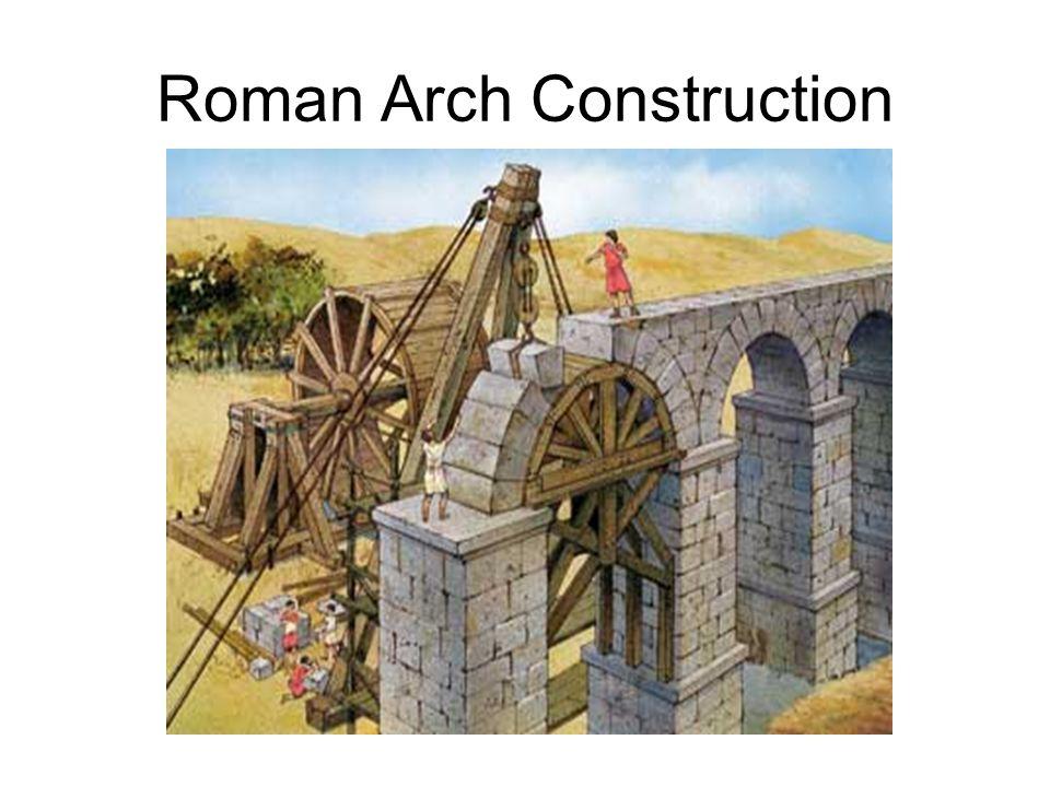 Roman Arch Construction