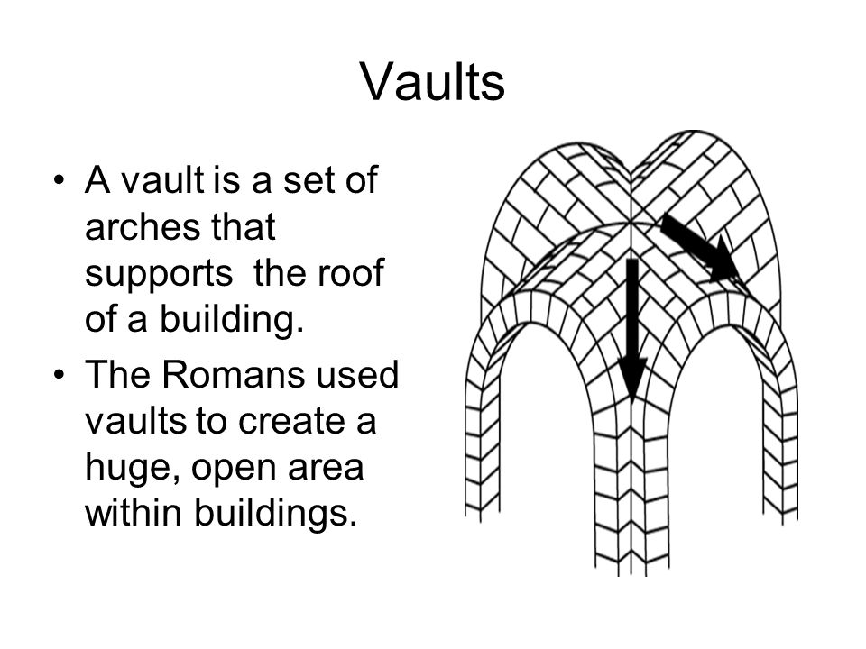 Vaults A vault is a set of arches that supports the roof of a building.
