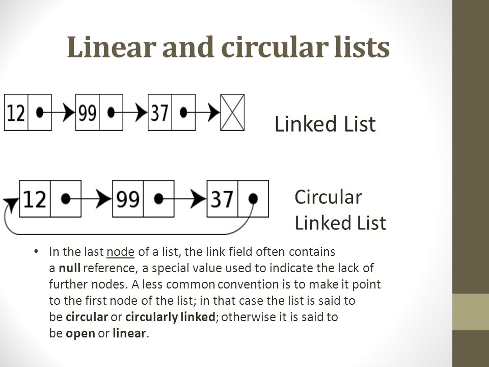 Linear and circular lists