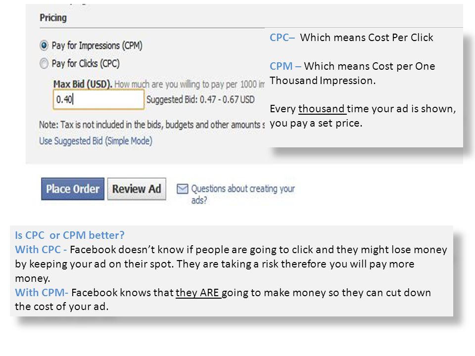 CPC– Which means Cost Per Click