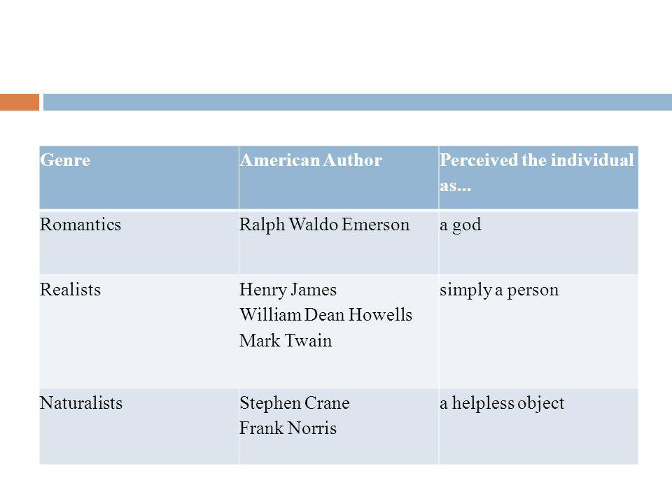 Genre American Author. Perceived the individual as... Romantics. Ralph Waldo Emerson. a god. Realists.
