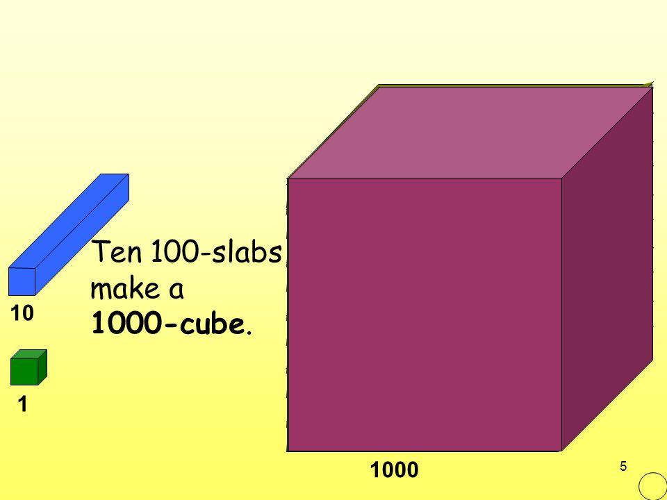 100 10 Ten 100-slabs make a 1000-cube. 1 1000