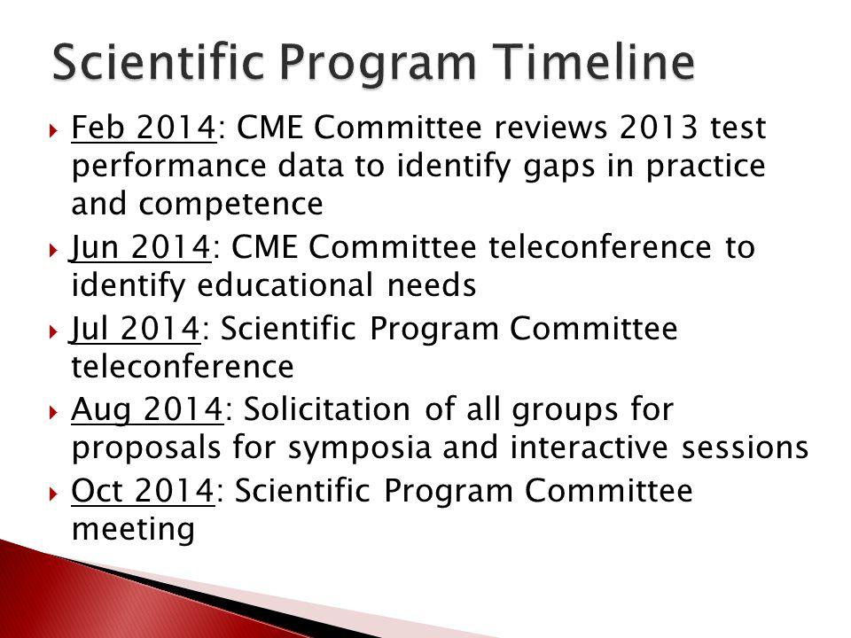 Scientific Program Timeline