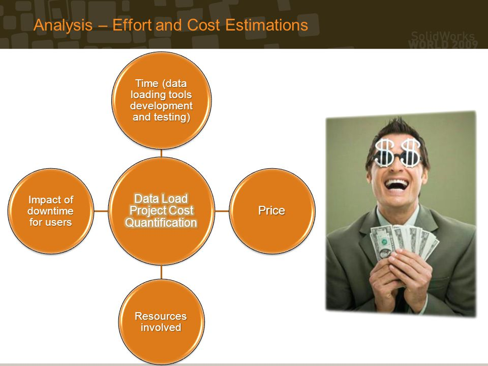 Analysis – Effort and Cost Estimations