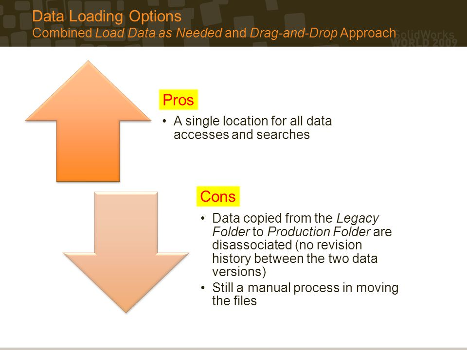 Data Loading Options Combined Load Data as Needed and Drag-and-Drop Approach