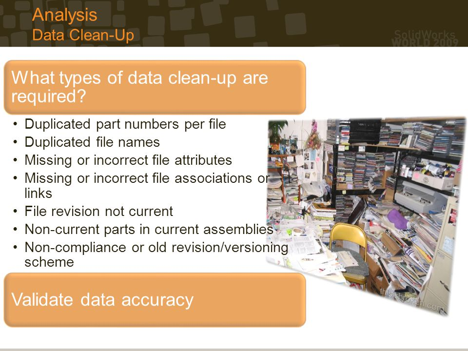 Analysis Data Clean-Up