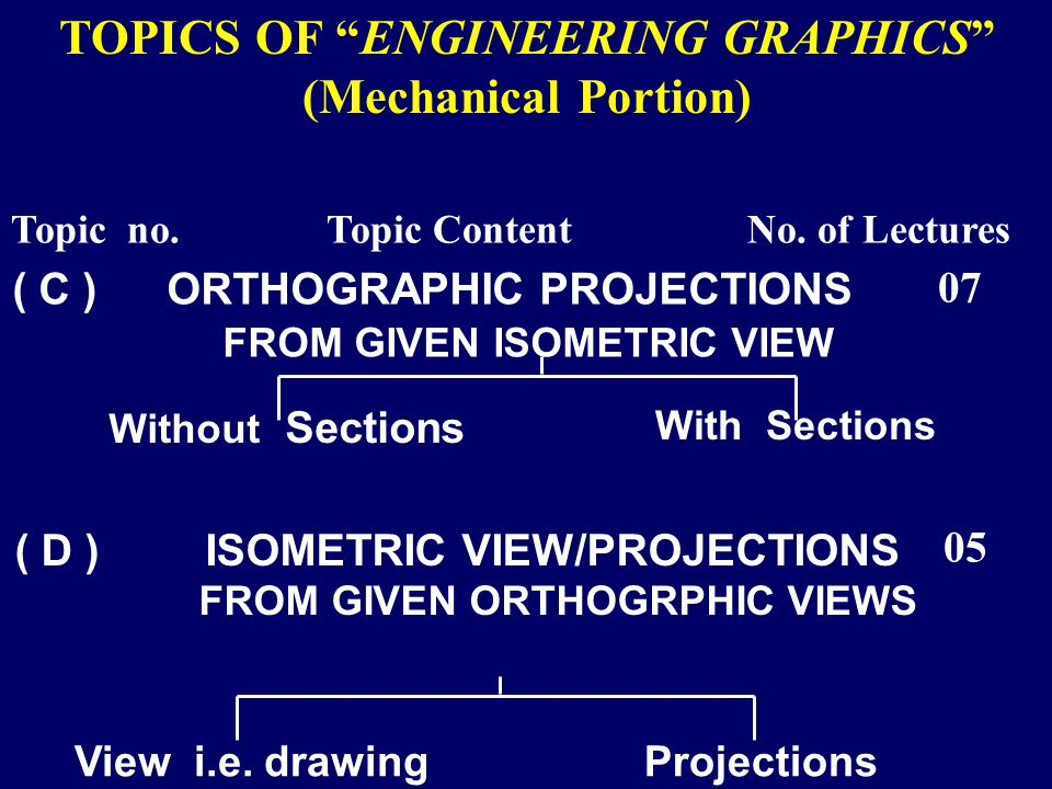 TOPICS OF ENGINEERING GRAPHICS (Mechanical Portion)