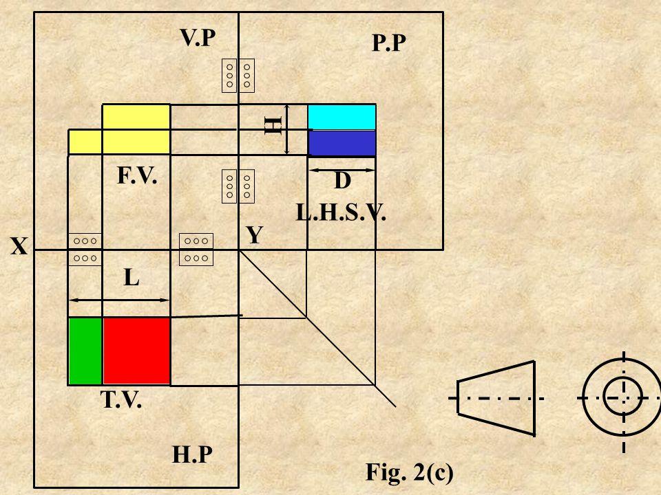 V.P F.V. P.P H D L.H.S.V. X Y H.P L T.V. Fig. 2(c)