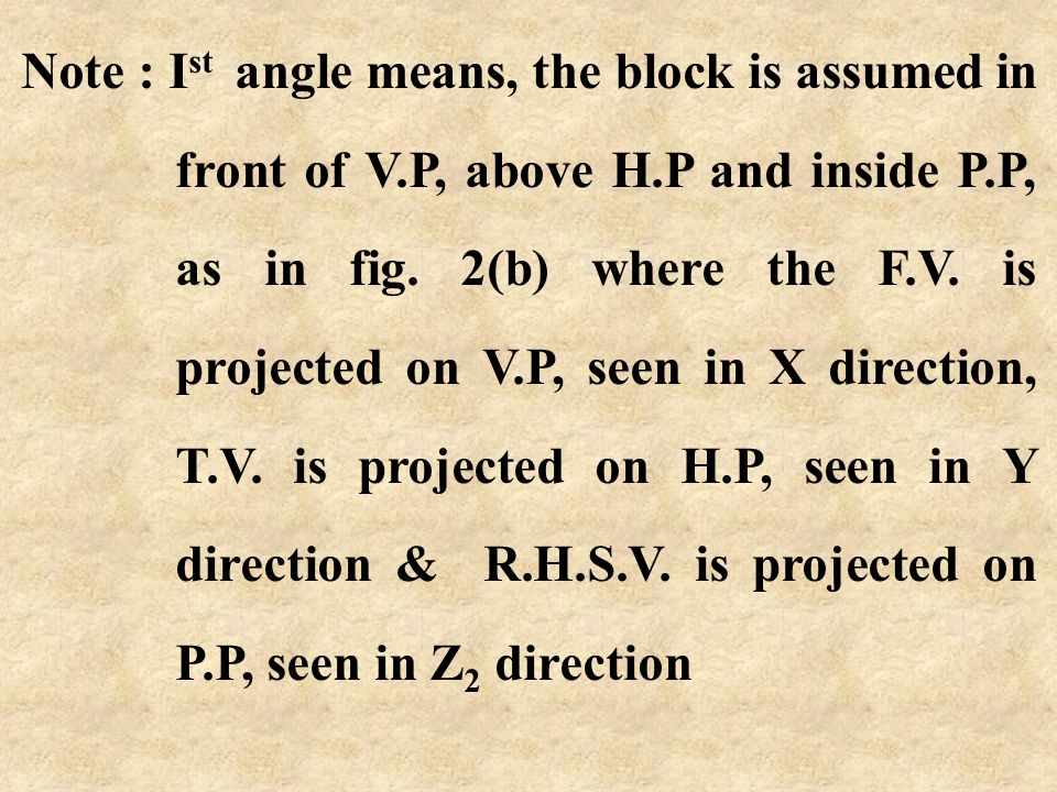 Note : Ist angle means, the block is assumed in front of V. P, above H