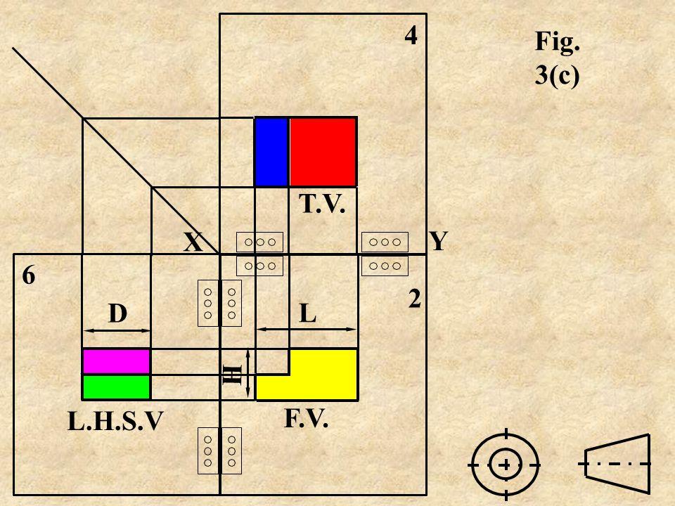 T.V. 4 Fig. 3(c) X Y D 6 L.H.S.V H 2 F.V. L