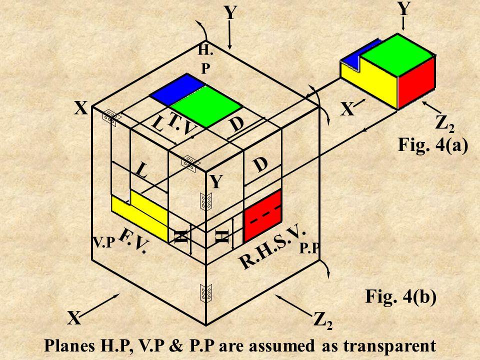 Planes H.P, V.P & P.P are assumed as transparent