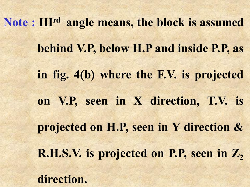 Note : IIIrd angle means, the block is assumed behind V. P, below H