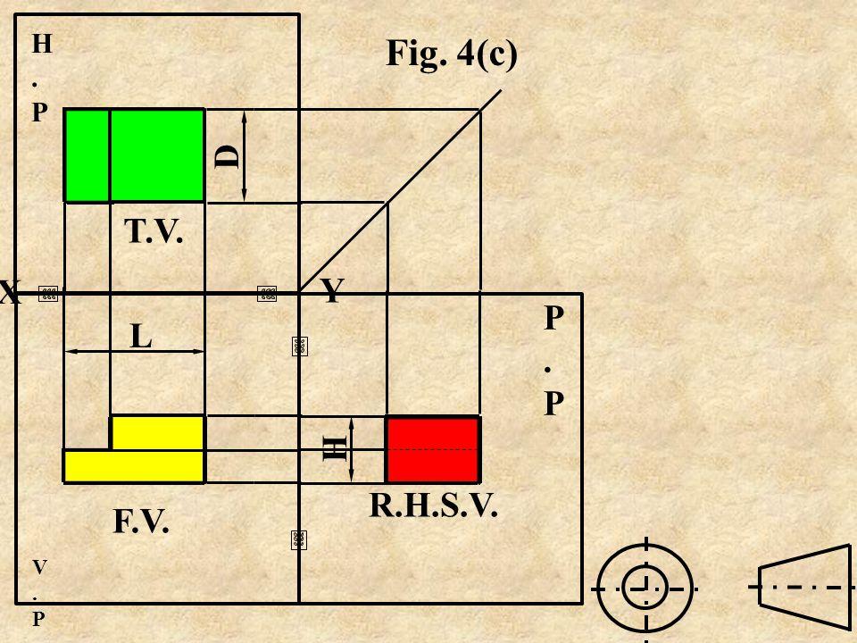 H.P T.V. D Fig. 4(c) Y X V.P F.V. L P.P R.H.S.V. H