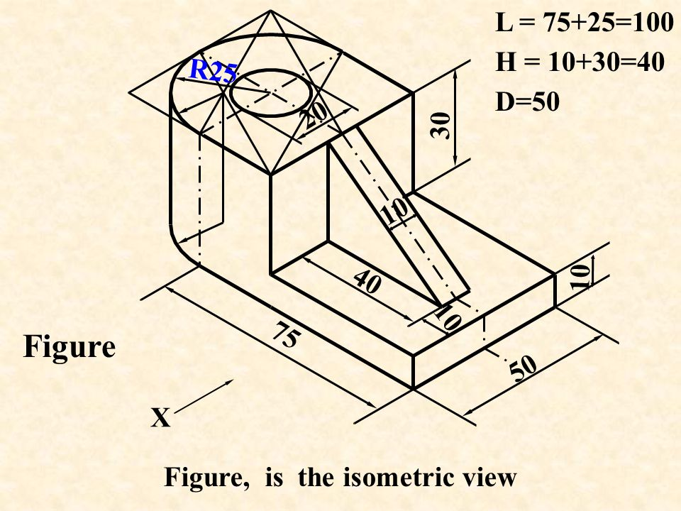 Figure, is the isometric view