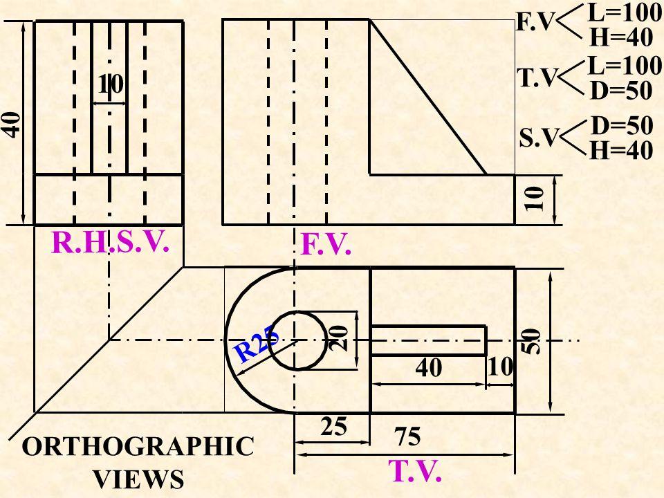 R.H.S.V. F.V. T.V. L=100 F.V H=40 L=100 T.V 10 D=50 40 D=50 S.V H=40