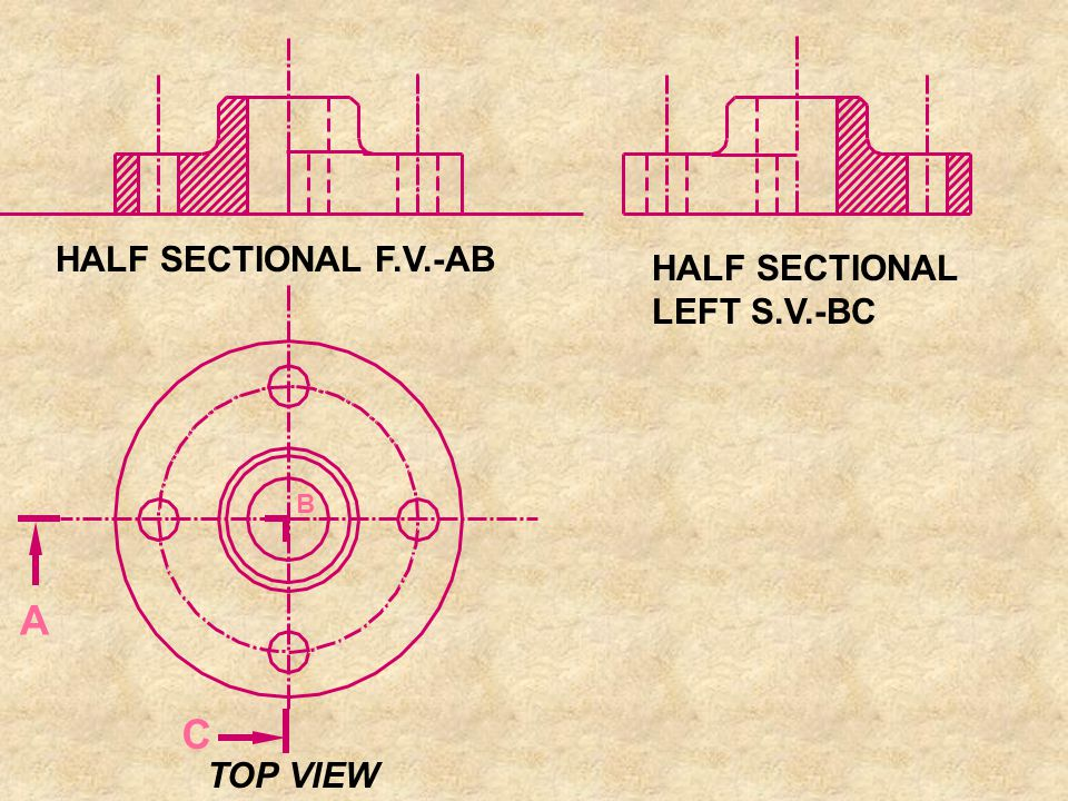 HALF SECTIONAL F.V.-AB HALF SECTIONAL LEFT S.V.-BC B A C TOP VIEW