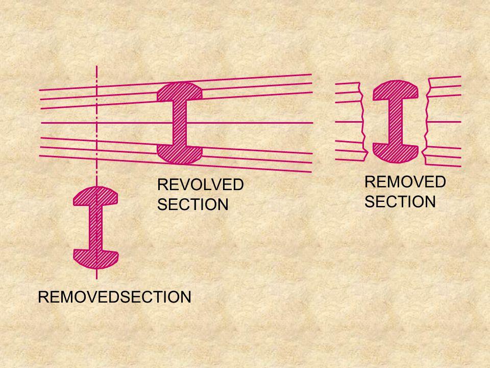 REVOLVED SECTION REMOVED SECTION REMOVEDSECTION
