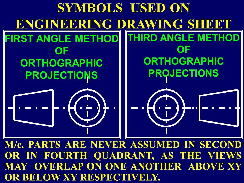 SYMBOLS USED ON ENGINEERING DRAWING SHEET