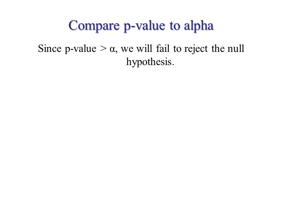 Compare p-value to alpha